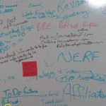 Use a white board for tracking ideas